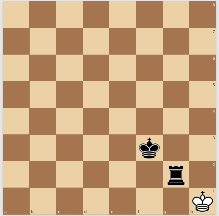 Stalemate in a chess game